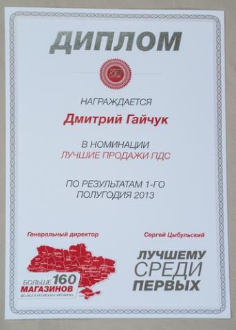 Галерея грамот, дипломов, сертификатов